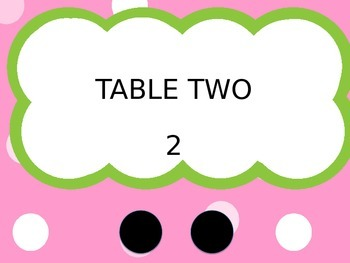 Table Signs Polka-Dot Green & Pink Classroom Decor