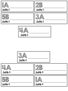 Table Tags (Kagan, Ready Gen)