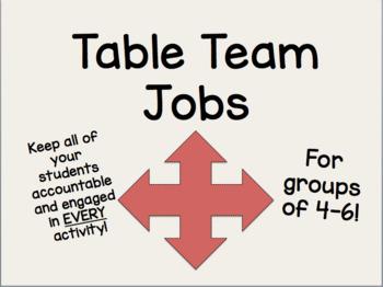 Table Team Jobs