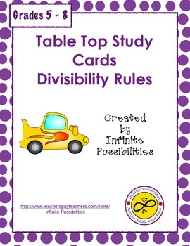 Divisibility Rules Study Cards