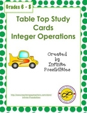Integer Operations Study Cards