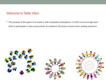 Table Wars Game (Socratic Seminar)