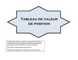 Table de valeur de position