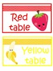 Table group signs- fruit