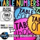 Table numbers 1-10 - numerals and number words
