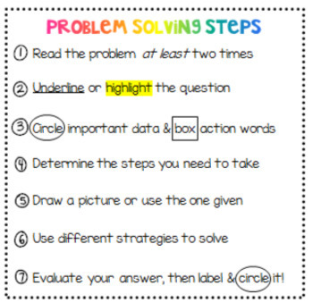 Problem Solving Steps!!! *Interactive Notebook* EDITABLE!