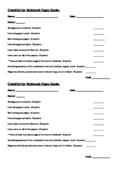 Table of Contents Grading Rubric/Checklist