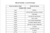 Table of Contents - Wonder (Spanish)
