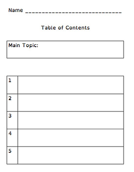 Table of Contents (dyslexic)