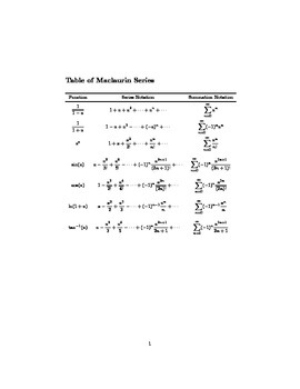 Table of Maclaurin Series