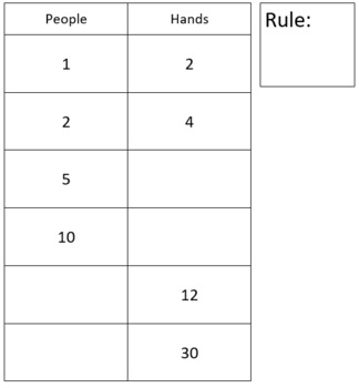 Table of Paired Numbers Tables
