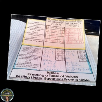 Table of Values: Foldable Page
