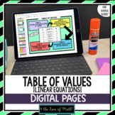 Table of Values and Writing Linear Equations From a Table