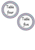 Table signs 1-5