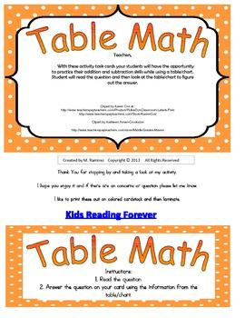 Table/Chart Math