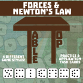 TableTop Science -- Forces & Newton's Laws -- Game-Based Group Practice