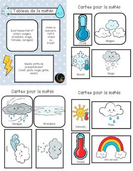 Tableau de la météo