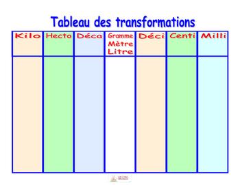 Tableau De Transformations Mesures Litres Grammes By Julie Cromer