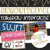 Tableau interactif d'arborescence - Grammaire nouvelle