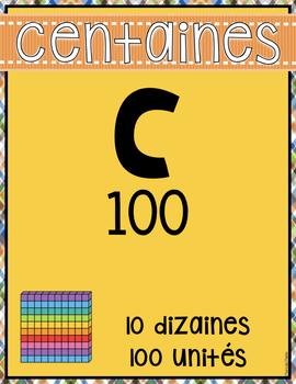 Tableaux de numération GEANTS 2e cycle **10 AFFICHES**
