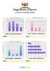 Tableaux et Graphiques - Diagrammes en barres -CM1-6e