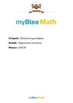 Tableaux et graphiques - Diagrammes circulaires -CM2-6e