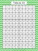 Tableros y Gráficas de Matemáticas