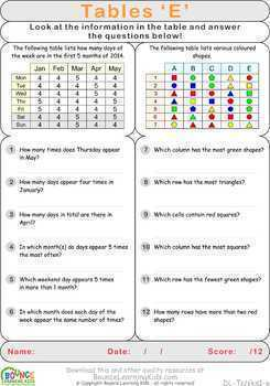 Tables (5 Numeracy & Literacy sheets)