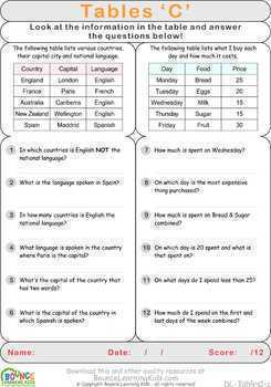 Tables (5 distance learning worksheets for Numeracy & Literacy)