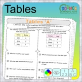Tables (learn to find and use information in a table dista