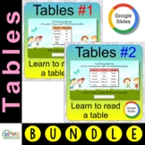 Tables (72 GOOGLE slides for learning how to understand an