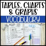 Tables, Charts, & Graphs Fun Interactive Vocabulary Dice Activity EDITABLE