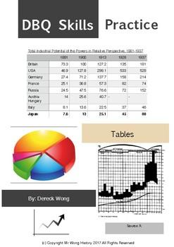 Tables DBQ Skills Worksheet