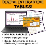 Tables Digital Learning Activity