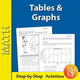 Tables & Graphs