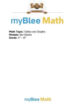 Tables & Graphs: Bar Charts BUNDLE - 4th-6th Grades