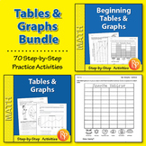 Tables & Graphs {Bundle}