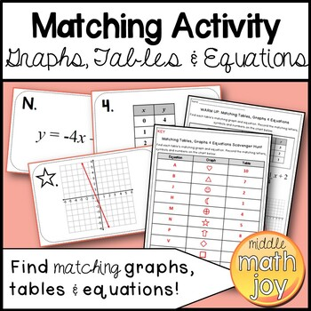 Tables, Graphs & Equations Matching Hunt Activity