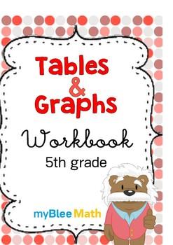Tables & Graphs: Fifth Grade