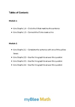 Tables & Graphs: Line Graphs BUNDLE - 4th-6th Grades