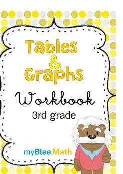 Tables & Graphs: Third Grade