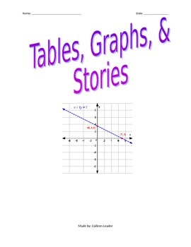 Tables, Graphs, and Linear Equation Word Problems