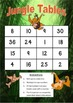 Tables Practice - Jungle Tables A Dice Game