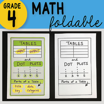 Math Doodle - Tables and Dot Plots ~ INB Foldable Notes ~