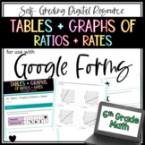 Tables and Graphs of Rates- 6th Grade Math Google Forms