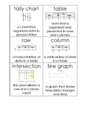 Tables and Line Graphs Vocabulary