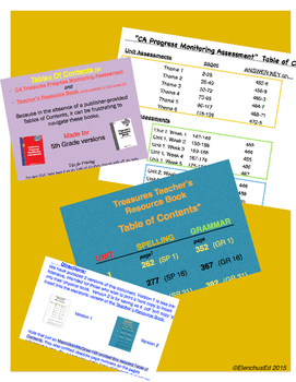 Tables of Contents/Indexes for Treasures 5th grade assessment guides