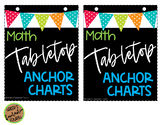 Tabletop/Interactive Notebook Anchor Charts (MATH)