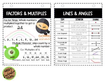 Tabletop/Interactive Notebook Anchor Charts (Math/Reading) FREE BONUS: Writing