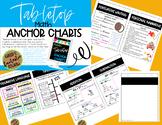 82 Math/Reading, FREE BONUS: Writing Tabletop/Interactive Notebook Anchor Charts
